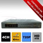 NVR a 4 canali per Telecamere IP e Controllo PTZ